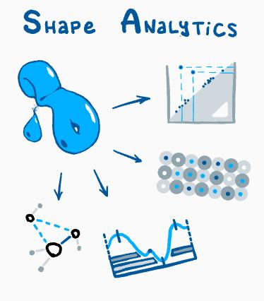 shape_analytics